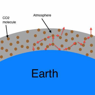 atmosphere1