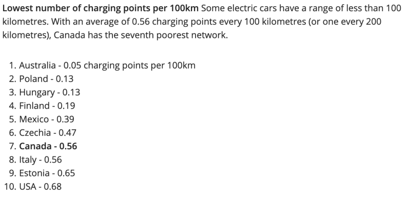 chargingpoints.png